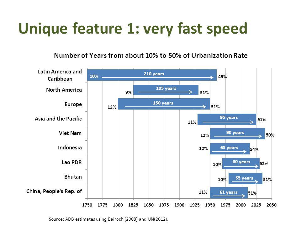 10% 49% 210 years 9% 51% 105 years 12% 51% 150 years 11% 51% 95 years 12% 50% 90 years 12% 54% 65 years 10% 52% 60 years 10%51% 55 years 11% 51% 61 ye
