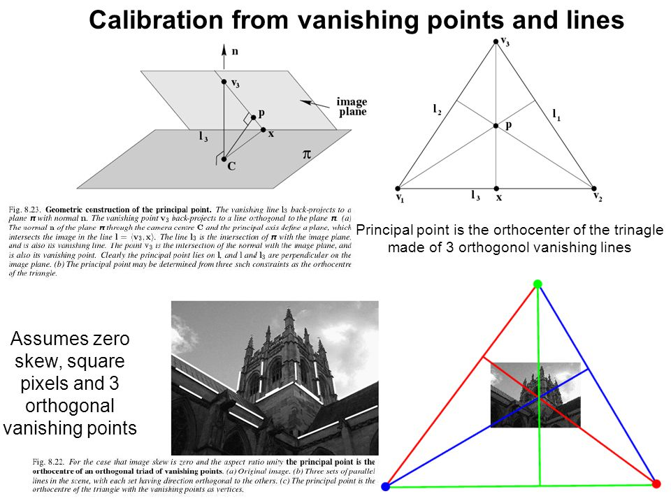 Calibration from vanishing points and lines Assumes zero skew, square pixels and 3 orthogonal vanishing points Principal point is the orthocenter of t