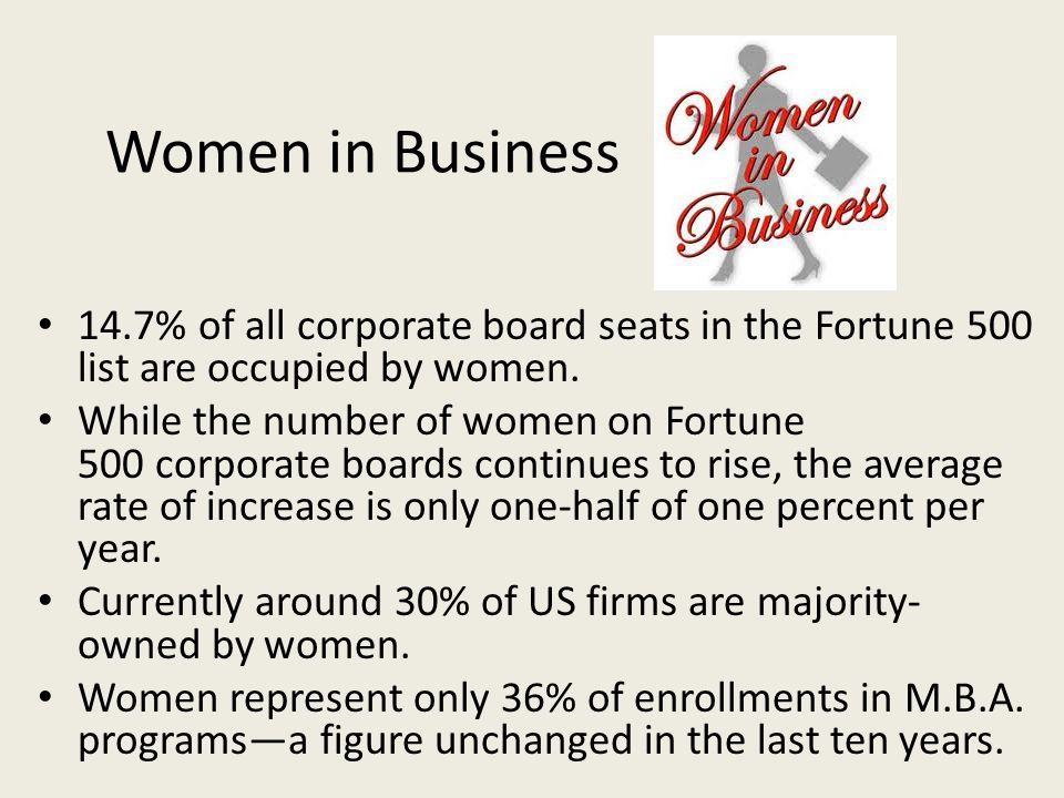 Women in Business 14.7% of all corporate board seats in the Fortune 500 list are occupied by women.