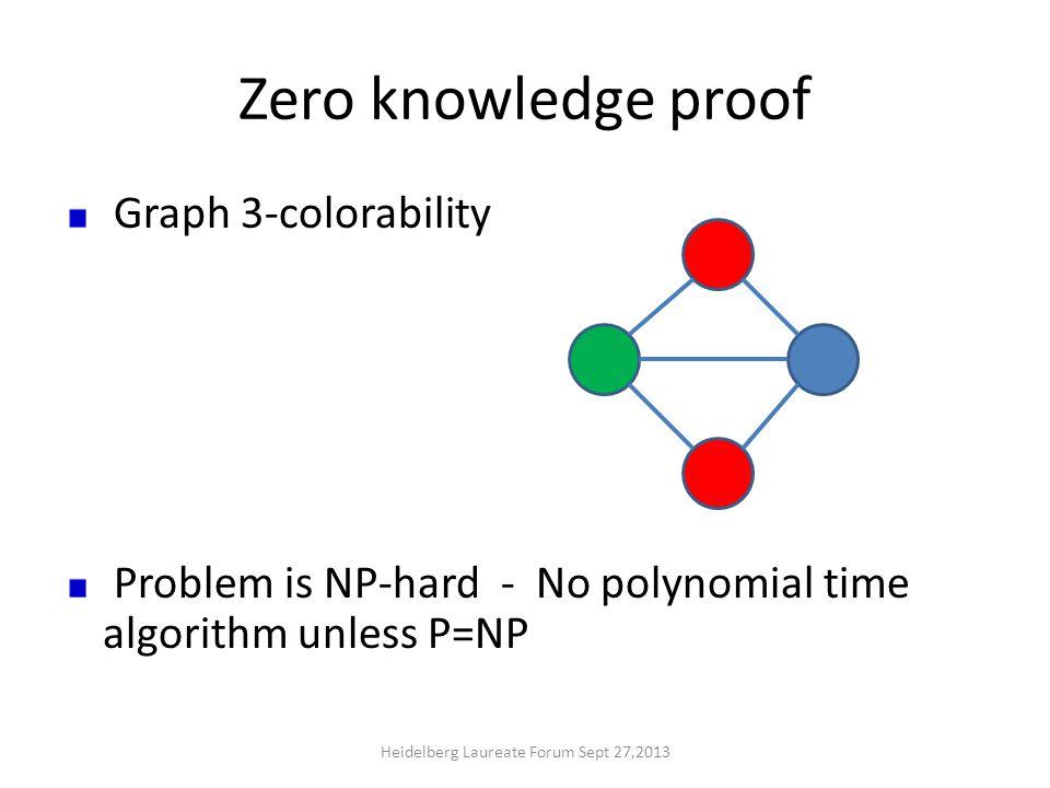 Zero knowledge proof Graph 3-colorability Problem is NP-hard - No polynomial time algorithm unless P=NP Heidelberg Laureate Forum Sept 27,2013