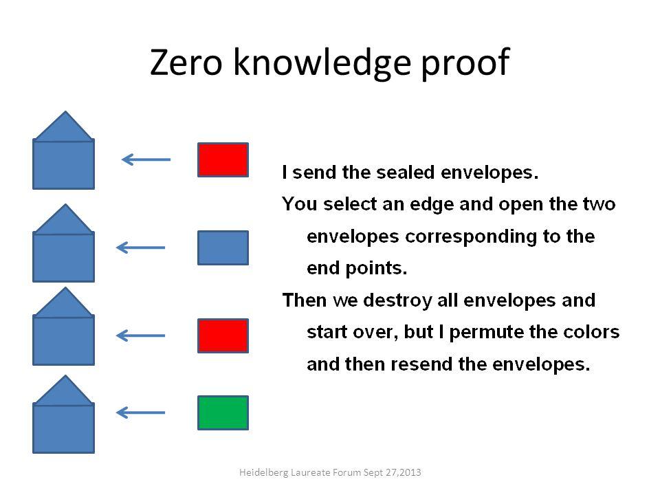 Zero knowledge proof Heidelberg Laureate Forum Sept 27,2013