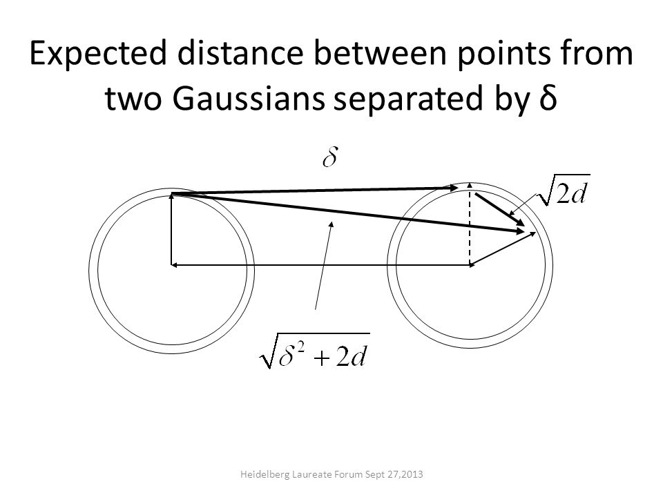 Expected distance between points from two Gaussians separated by δ Heidelberg Laureate Forum Sept 27,2013