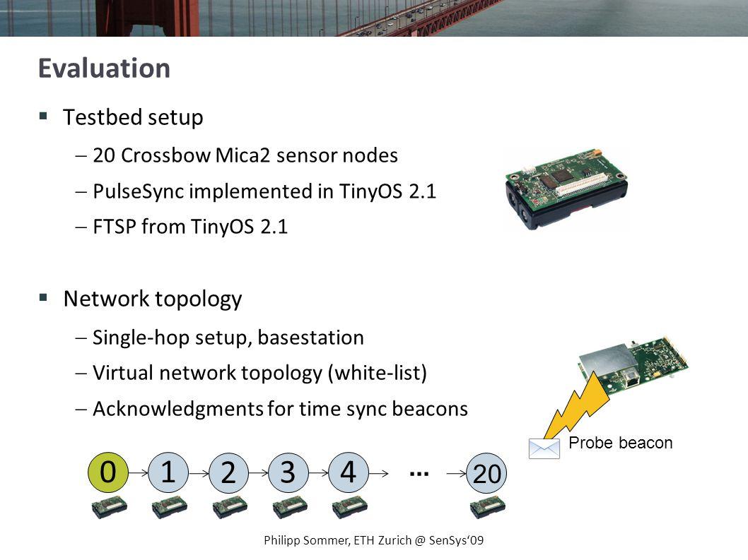 Global Clock Skew Maximum synchronization error between any two nodes Philipp Sommer, ETH Zurich @ SenSys09 Experimental Results Synchronization ErrorFTSPPulseSync Average (t>2000s)23.96 µs4.44 µs Maximum (t>2000s)249 µs38 µs FTSPPulseSync