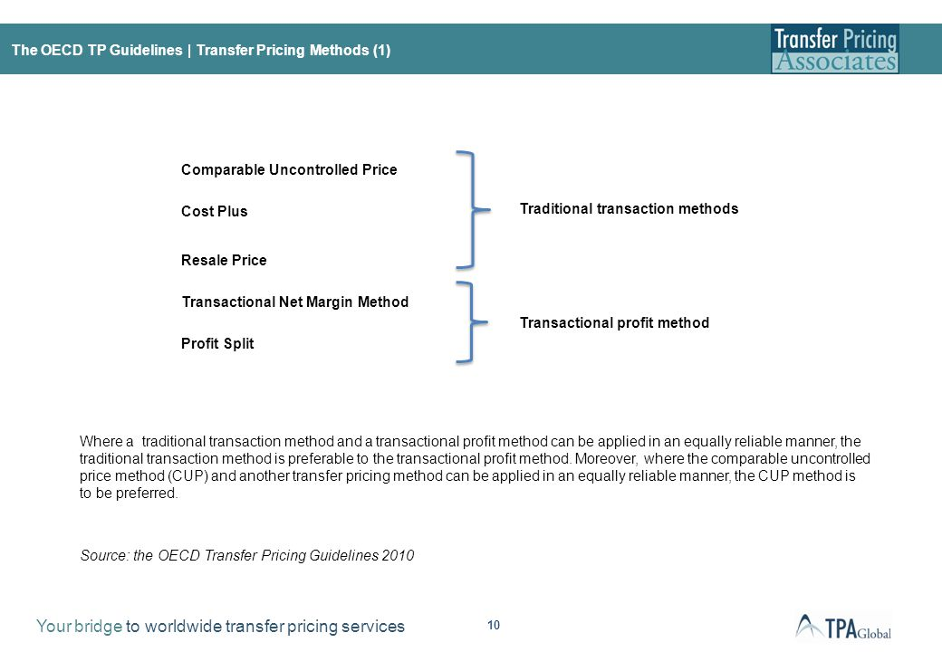 Your bridge to worldwide transfer pricing services 10 The OECD TP Guidelines | Transfer Pricing Methods (1) Comparable Uncontrolled Price Cost Plus Re