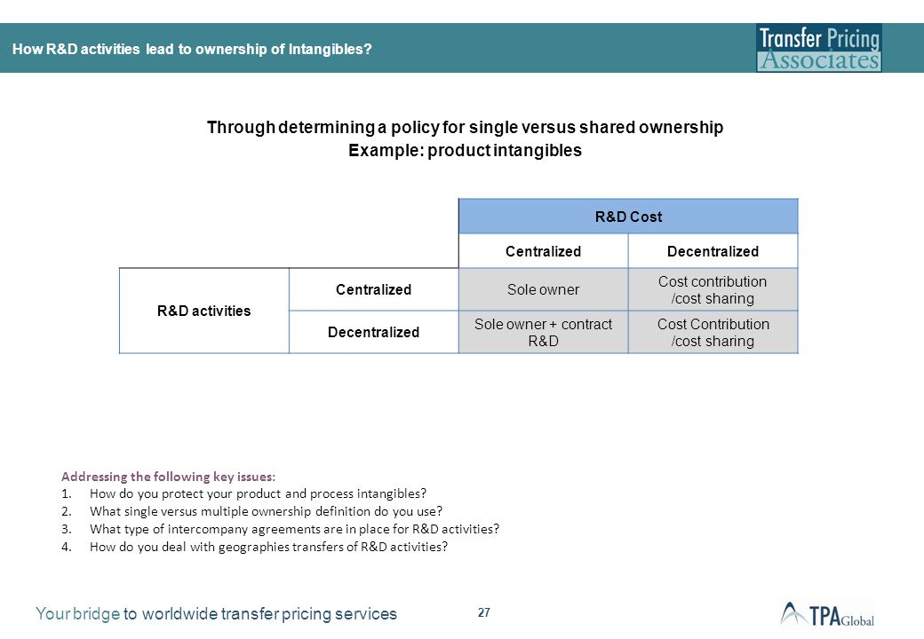 Your bridge to worldwide transfer pricing services 27 How R&D activities lead to ownership of Intangibles? R&D Cost CentralizedDecentralized R&D activ