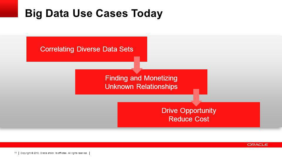 Copyright © 2013, Oracle and/or its affiliates. All rights reserved. 11 Big Data Use Cases Today Finding and Monetizing Unknown Relationships Correlat