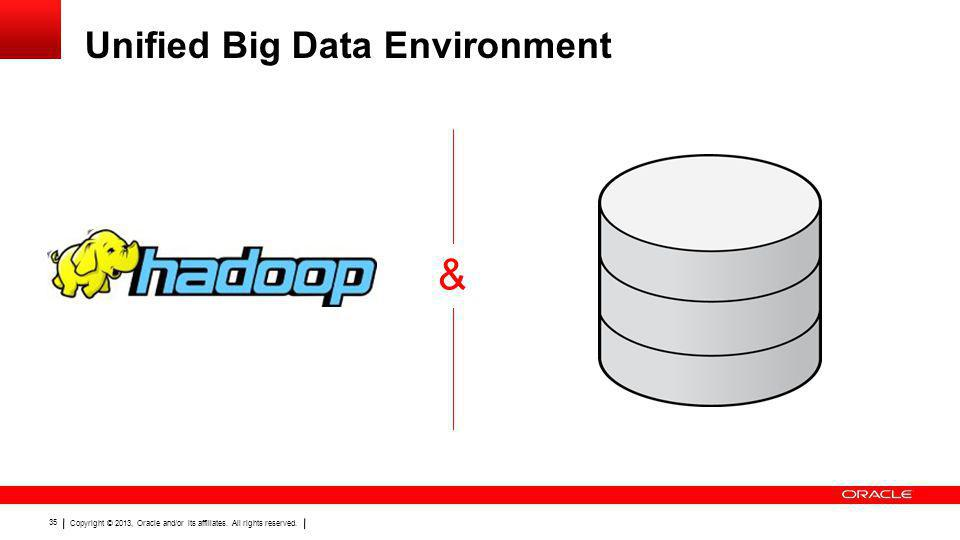 Copyright © 2013, Oracle and/or its affiliates. All rights reserved. 35 Unified Big Data Environment VS &