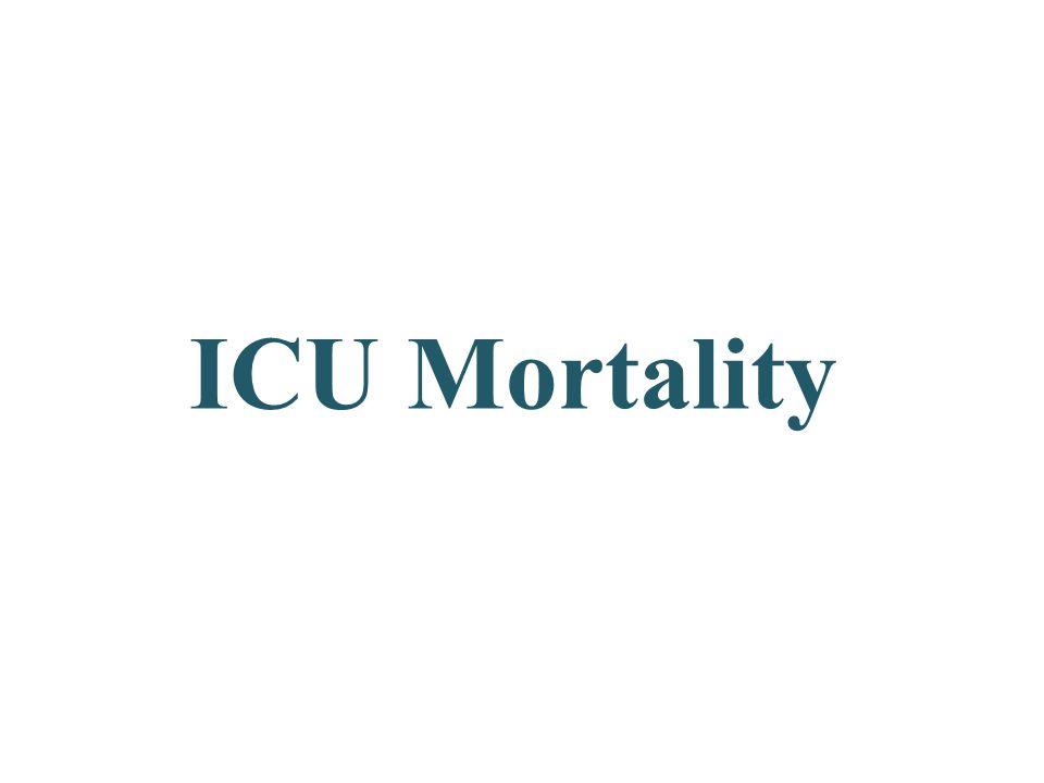 ICU Mortality