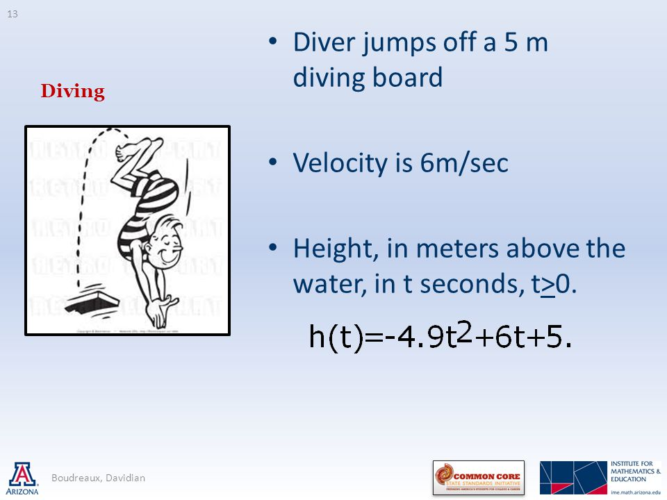 Diving Diver jumps off a 5 m diving board Velocity is 6m/sec Height, in meters above the water, in t seconds, t>0.