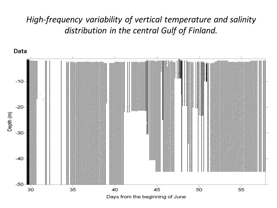 High-frequency variability of vertical temperature and salinity distribution in the central Gulf of Finland. Data