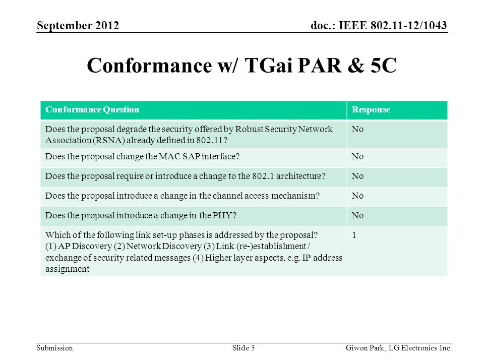 doc.: IEEE 802.11-12/1043 Submission Conformance w/ TGai PAR & 5C September 2012 Giwon Park, LG Electronics Inc.Slide 3 Conformance QuestionResponse Does the proposal degrade the security offered by Robust Security Network Association (RSNA) already defined in 802.11.
