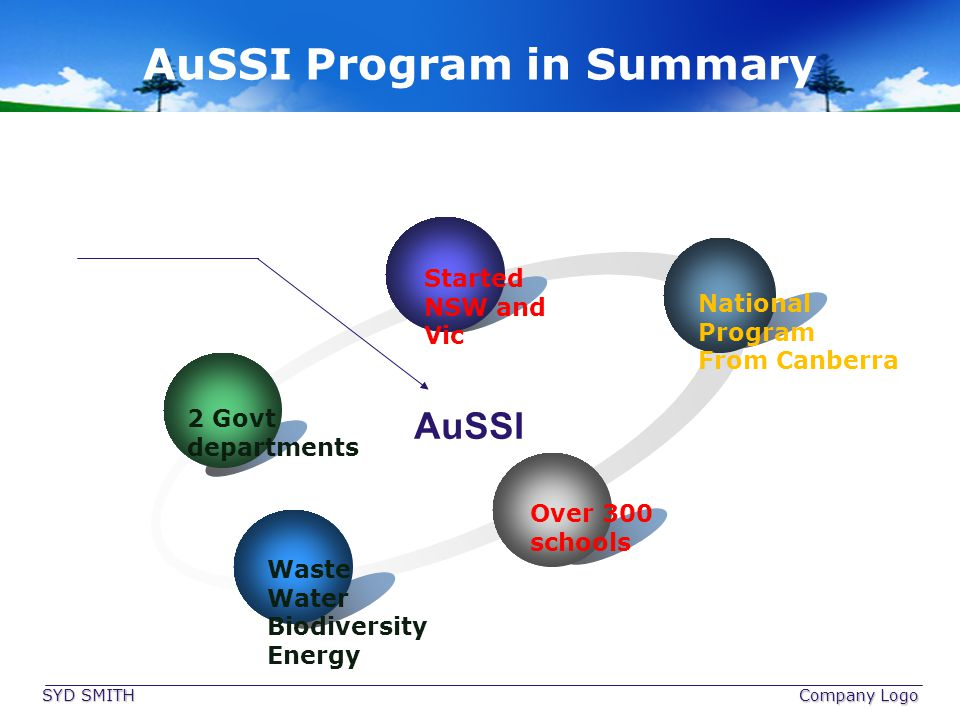 SYD SMITH Company Logo AuSSI Program in Summary 2 Govt departments Started NSW and Vic National Program From Canberra Over 300 schools Waste Water Bio