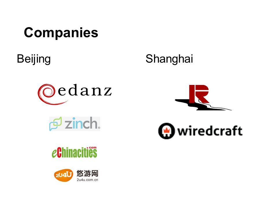 Companies BeijingShanghai