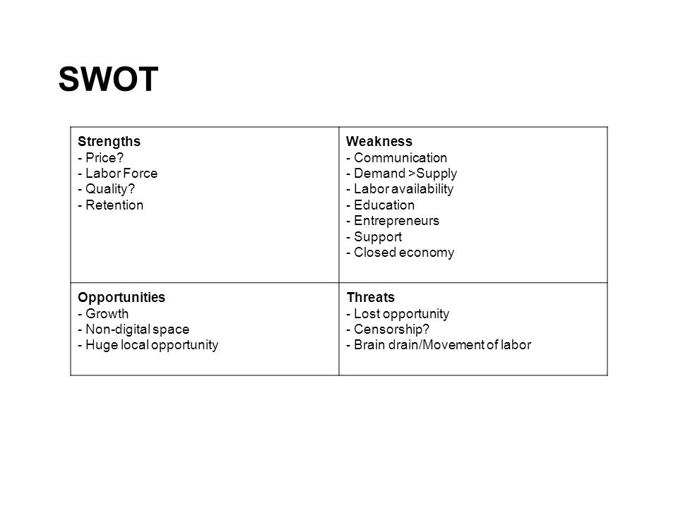 SWOT Strengths - Price. - Labor Force - Quality.