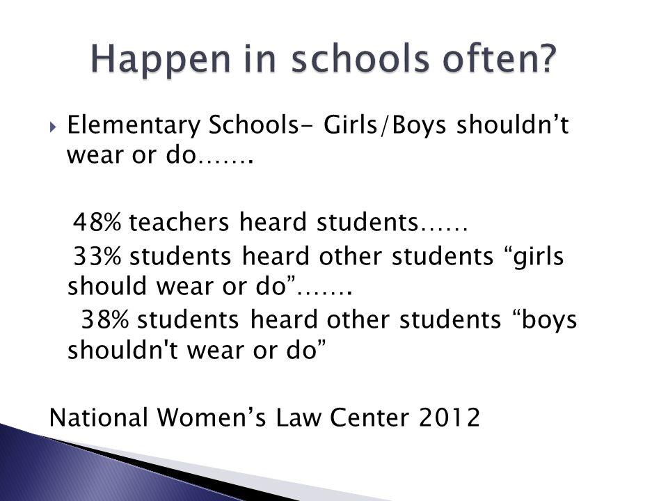Elementary Schools- Girls/Boys shouldnt wear or do…….