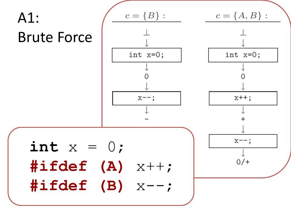 A1: Brute Force int x = 0; #ifdef (A) x++; #ifdef (B) x--;