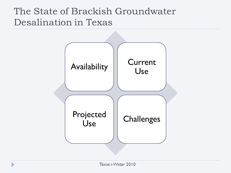 The State of Brackish Groundwater Desalination in Texas Texas i-Water 2010 Availability Current Use Projected Use Challenges