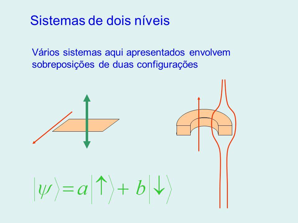 Sistemas de dois níveis Vários sistemas aqui apresentados envolvem sobreposições de duas configurações