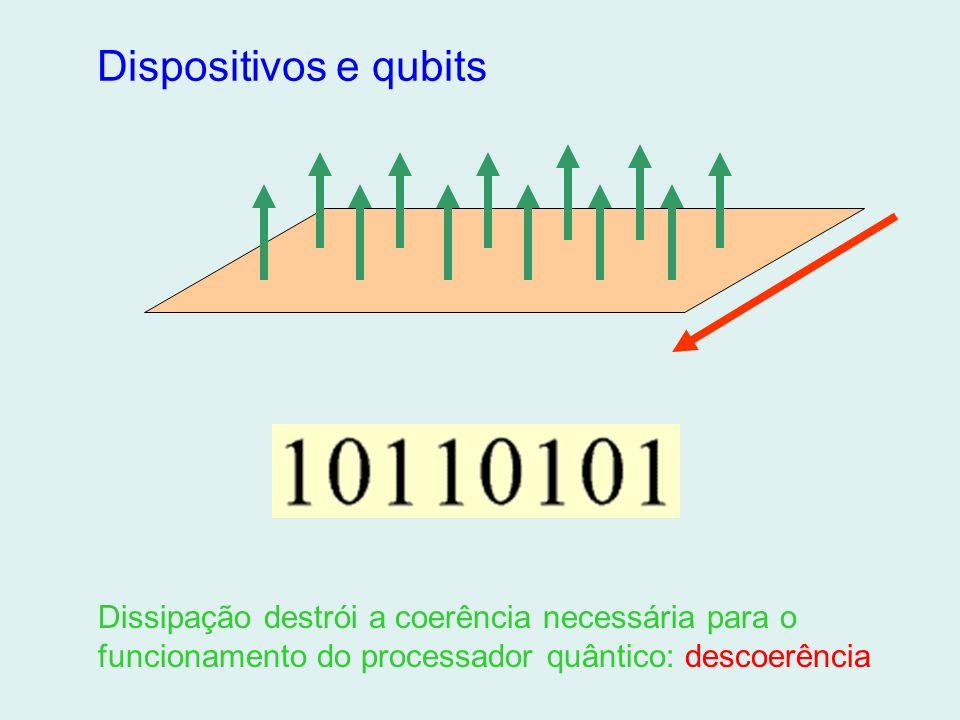 Dispositivos e qubits Dissipação destrói a coerência necessária para o funcionamento do processador quântico: descoerência