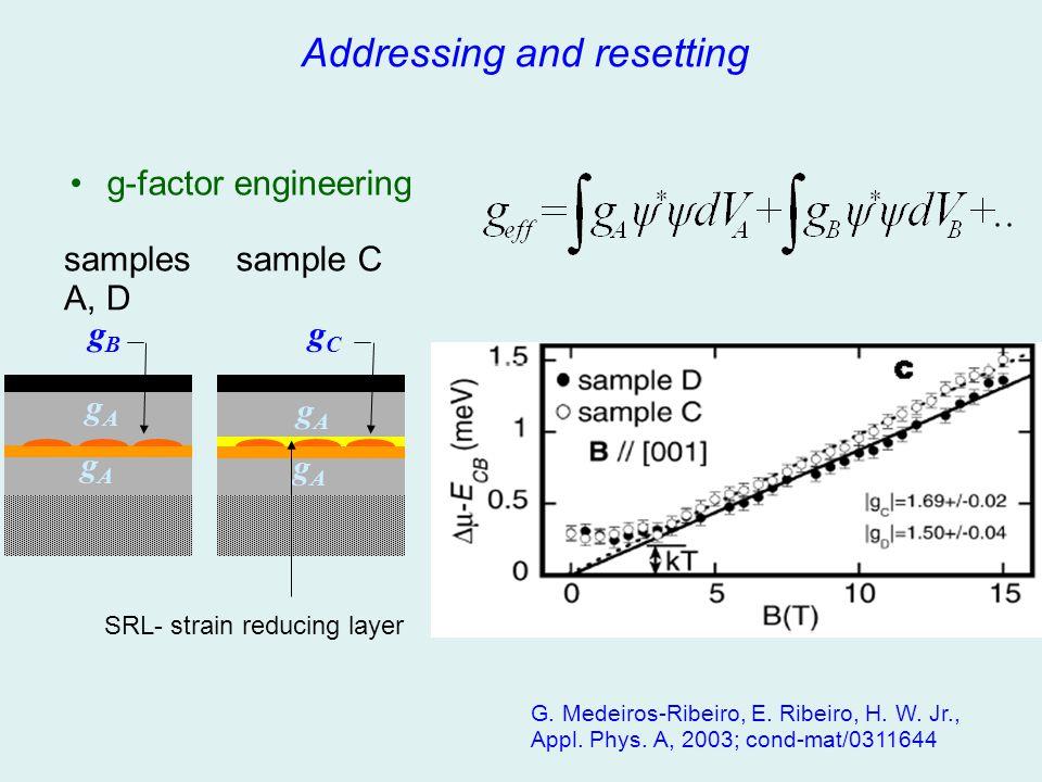 Addressing and resetting SRL- strain reducing layer gAgA gAgA gAgA gAgA gBgB gCgC samples A, D sample C g-factor engineering G. Medeiros-Ribeiro, E. R