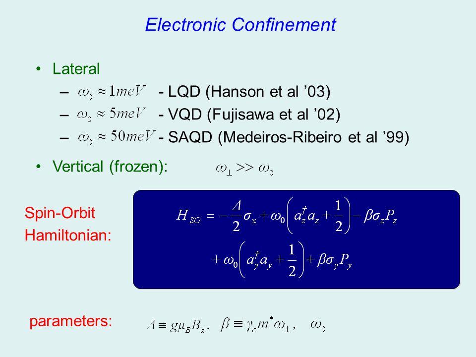 Lateral – - LQD (Hanson et al 03) – - VQD (Fujisawa et al 02) – - SAQD (Medeiros-Ribeiro et al 99) Vertical (frozen): Electronic Confinement Spin-Orbi