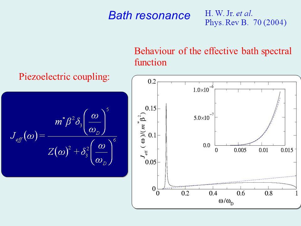 Bath resonance Behaviour of the effective bath spectral function Piezoelectric coupling: H. W. Jr. et al. Phys. Rev B. 70 (2004)