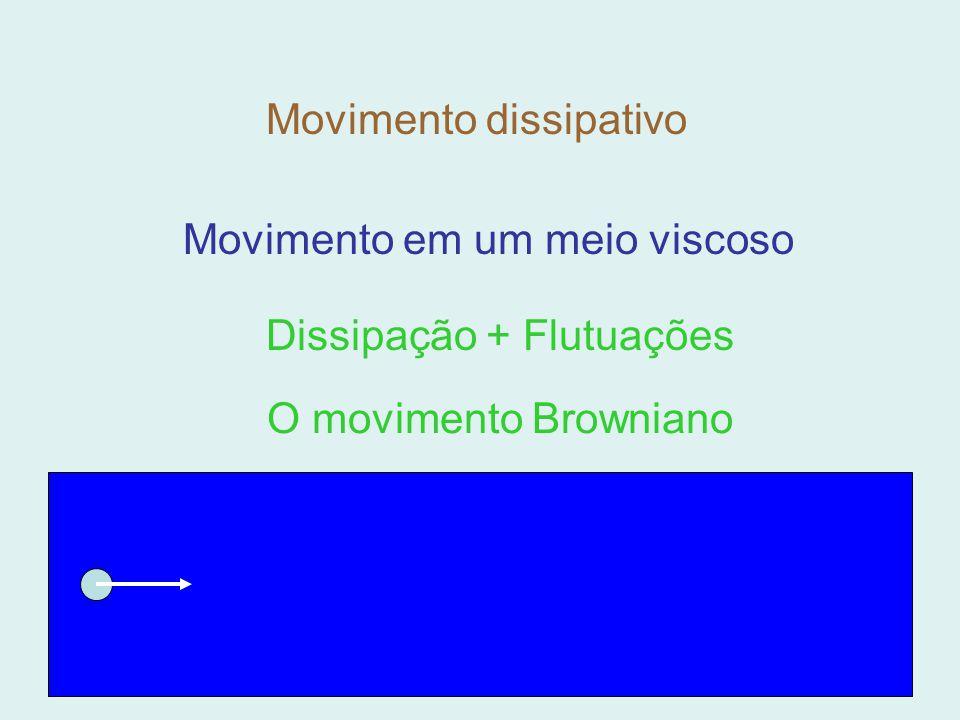 Movimento em um meio viscoso Dissipação + Flutuações O movimento Browniano