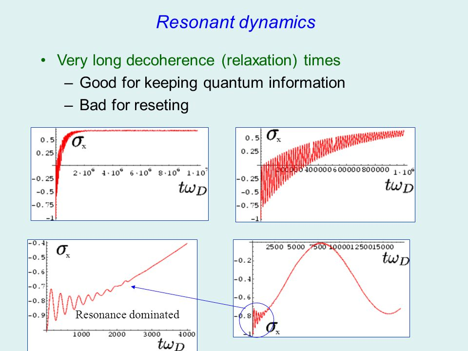 Very long decoherence (relaxation) times –Good for keeping quantum information –Bad for reseting Resonant dynamics Resonance dominated