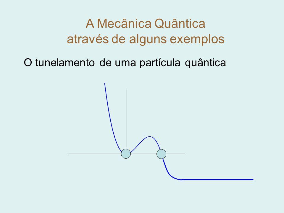 A Mecânica Quântica através de alguns exemplos O tunelamento coerente de uma partícula quântica