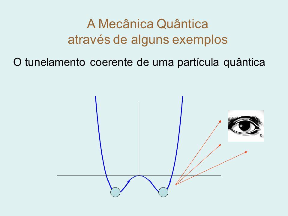 Mecânica Quântica X Dissipação A mecânica quântica se aplica a sistemas nas escalas atômicas e sub-atômicas: sistemas isolados ou sujeitos a interações externas controladas.