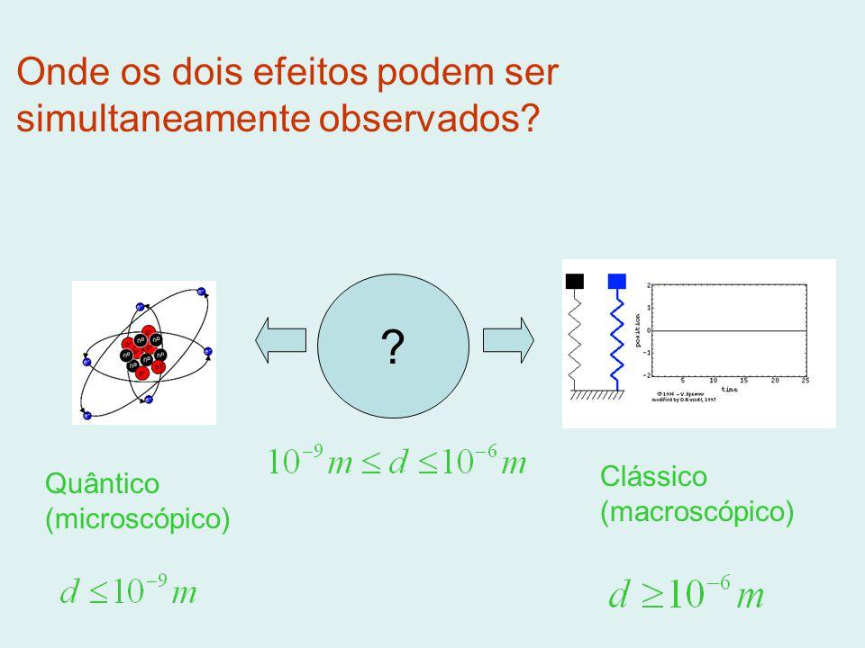Onde os dois efeitos podem ser simultaneamente observados? ? Quântico (microscópico) Clássico (macroscópico)