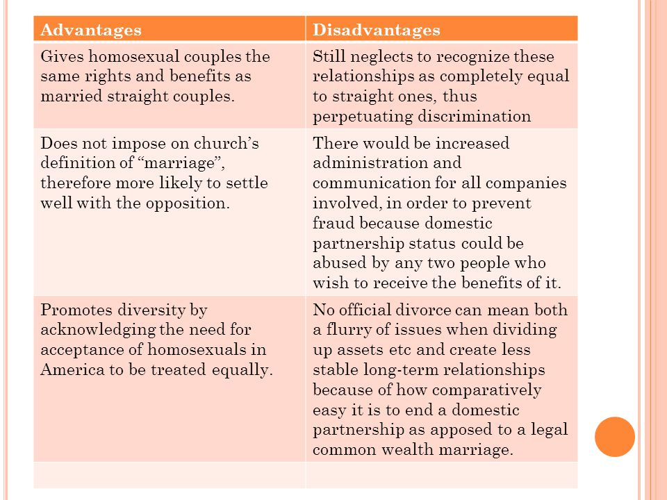AdvantagesDisadvantages Gives homosexual couples the same rights and benefits as married straight couples. Still neglects to recognize these relations
