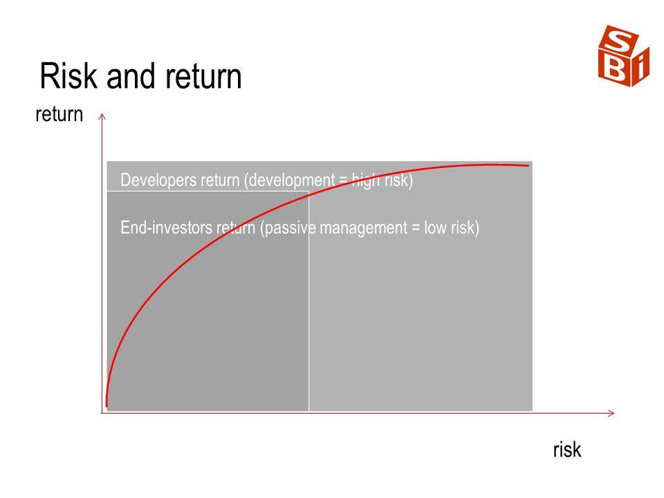 Risk and return return risk