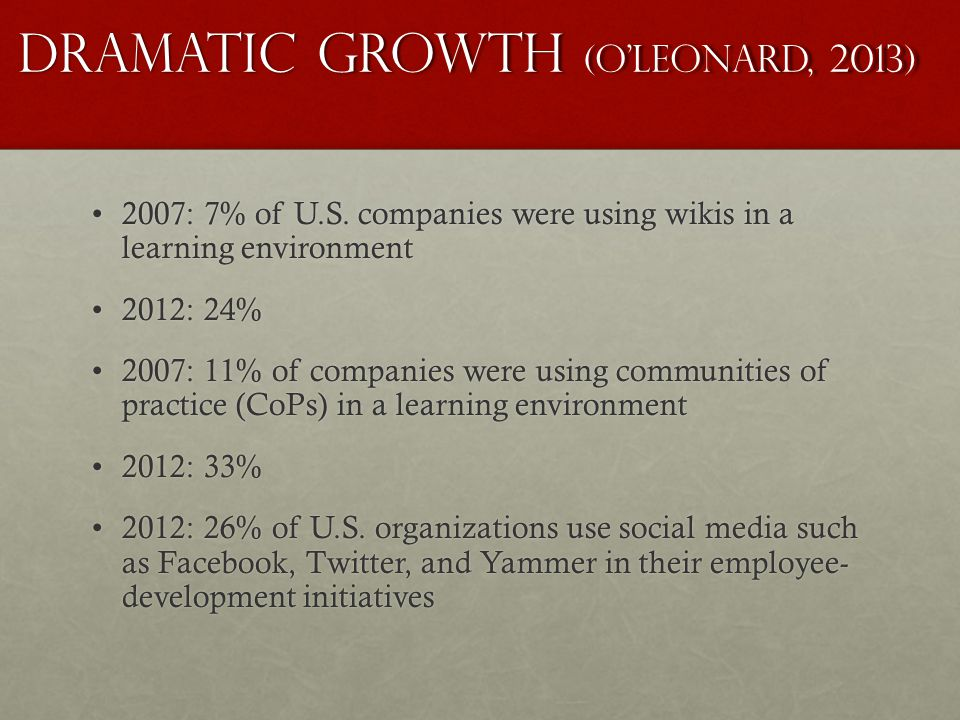 Dramatic Growth (OLeonard, 2013) 2007: 7% of U.S.