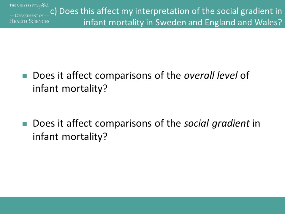 c) Does this affect my interpretation of the social gradient in infant mortality in Sweden and England and Wales.