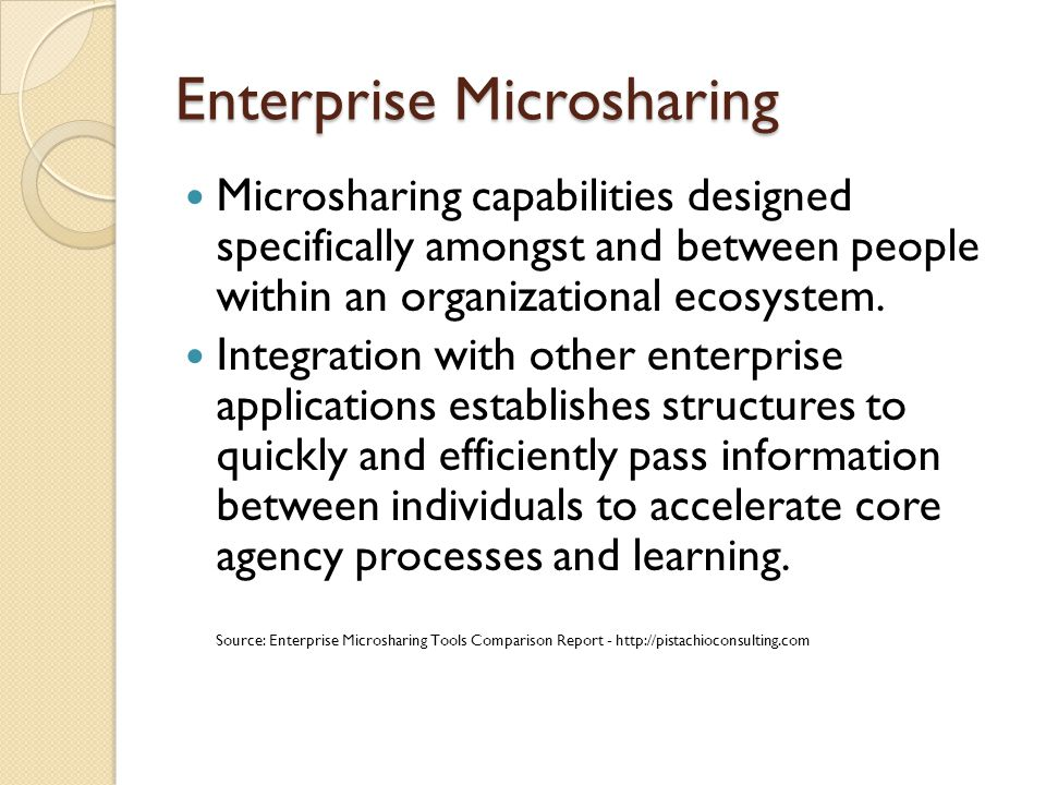 Enterprise Microsharing Microsharing capabilities designed specifically amongst and between people within an organizational ecosystem. Integration wit