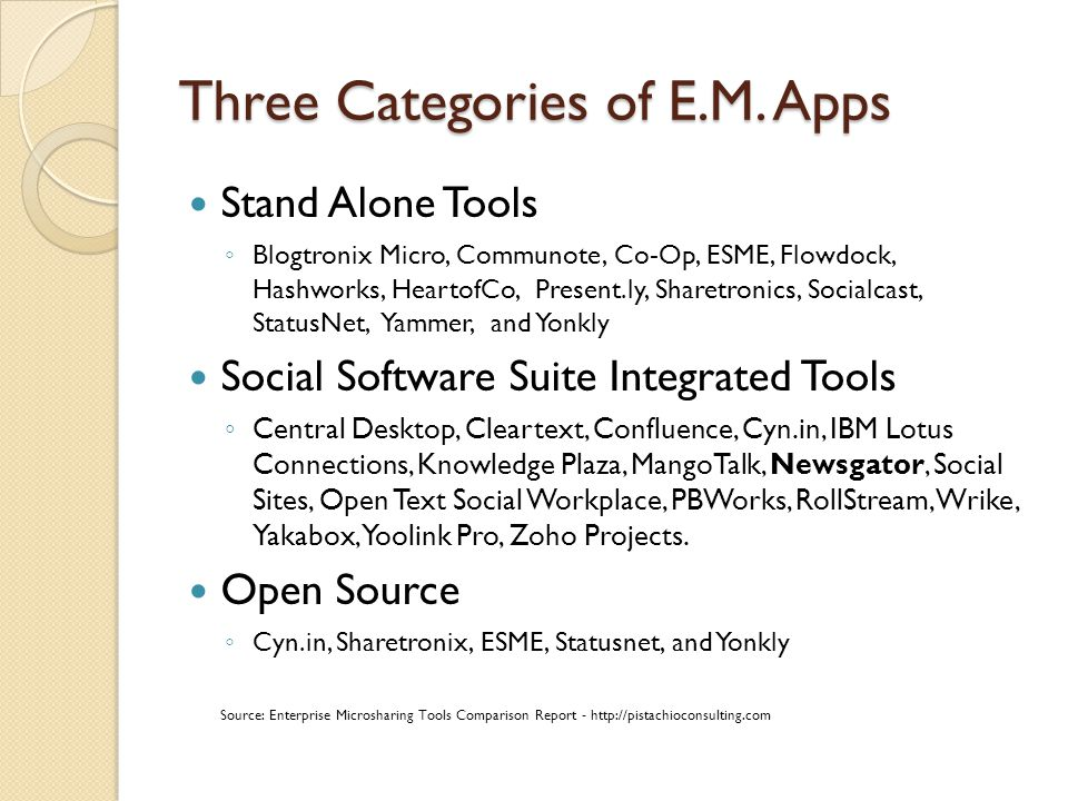 Three Categories of E.M. Apps Stand Alone Tools Blogtronix Micro, Communote, Co-Op, ESME, Flowdock, Hashworks, HeartofCo, Present.ly, Sharetronics, So