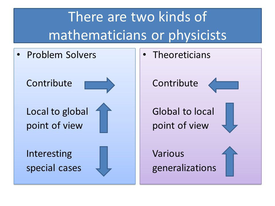 There are two kinds of mathematicians or physicists Problem Solvers Contribute Local to global point of view Interesting special cases Problem Solvers