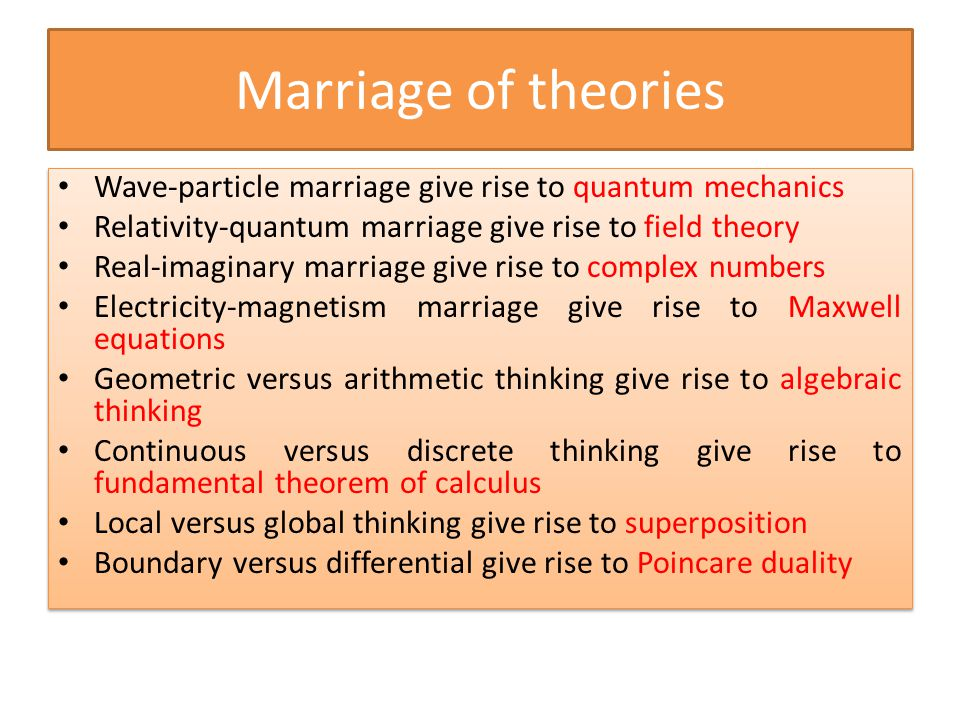 Marriage of theories Wave-particle marriage give rise to quantum mechanics Relativity-quantum marriage give rise to field theory Real-imaginary marria