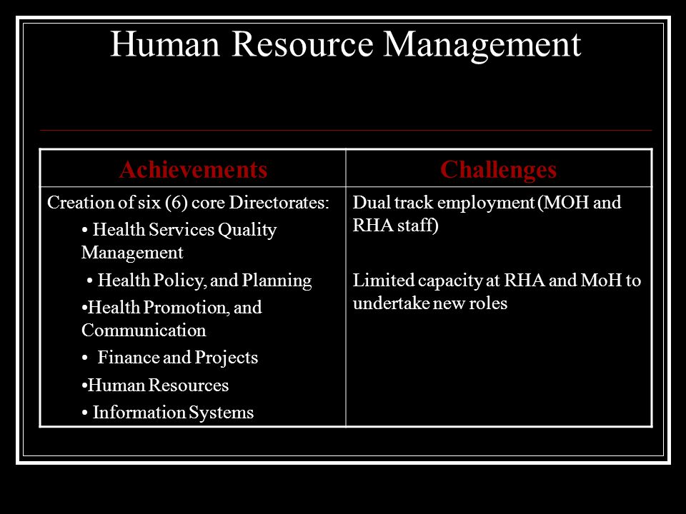 Human Resource Management AchievementsChallenges Creation of six (6) core Directorates: Health Services Quality Management Health Policy, and Planning