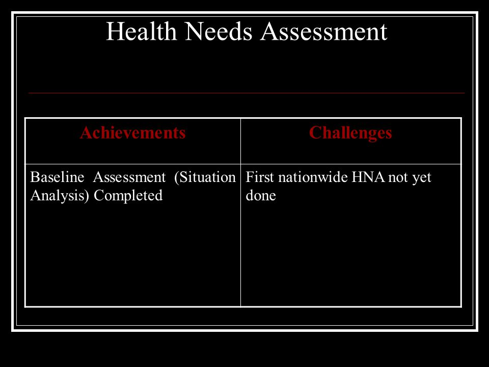 Health Needs Assessment AchievementsChallenges Baseline Assessment (Situation Analysis) Completed First nationwide HNA not yet done