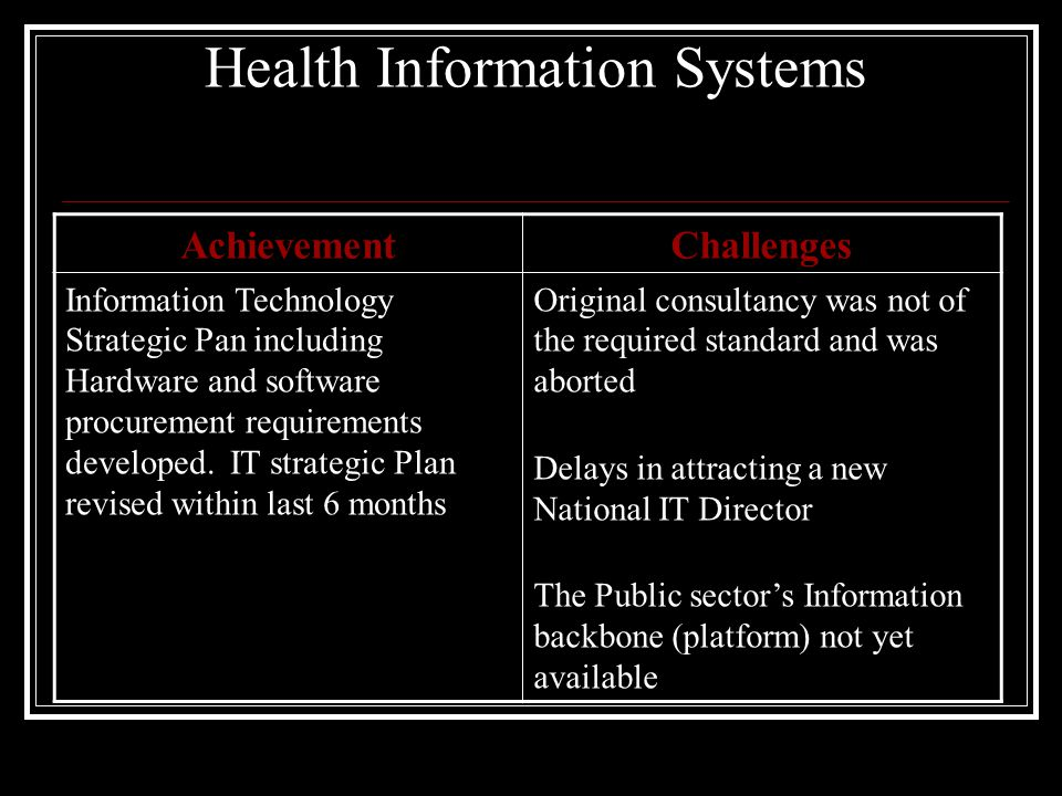 Health Information Systems AchievementChallenges Information Technology Strategic Pan including Hardware and software procurement requirements develop