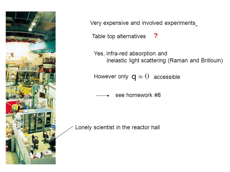 Triple axis neutron spectrometer @ ILL in Grenoble, France