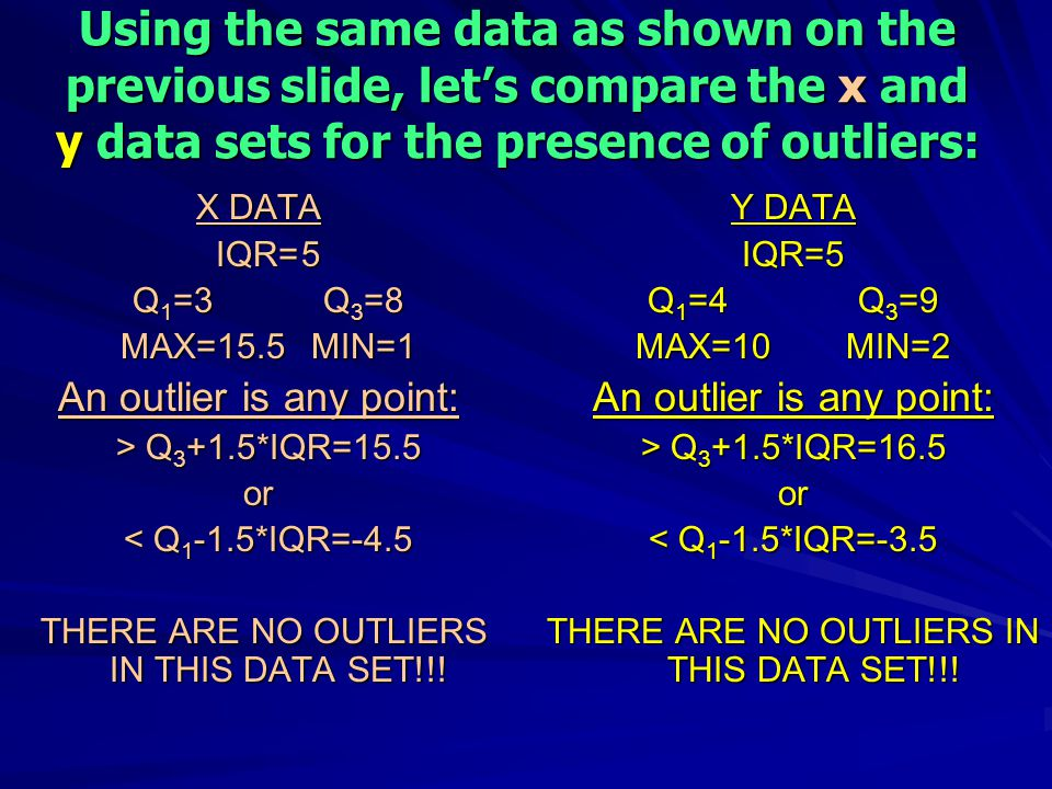 The two graphs below show the same data – the one on the right with the removal of the green data point.