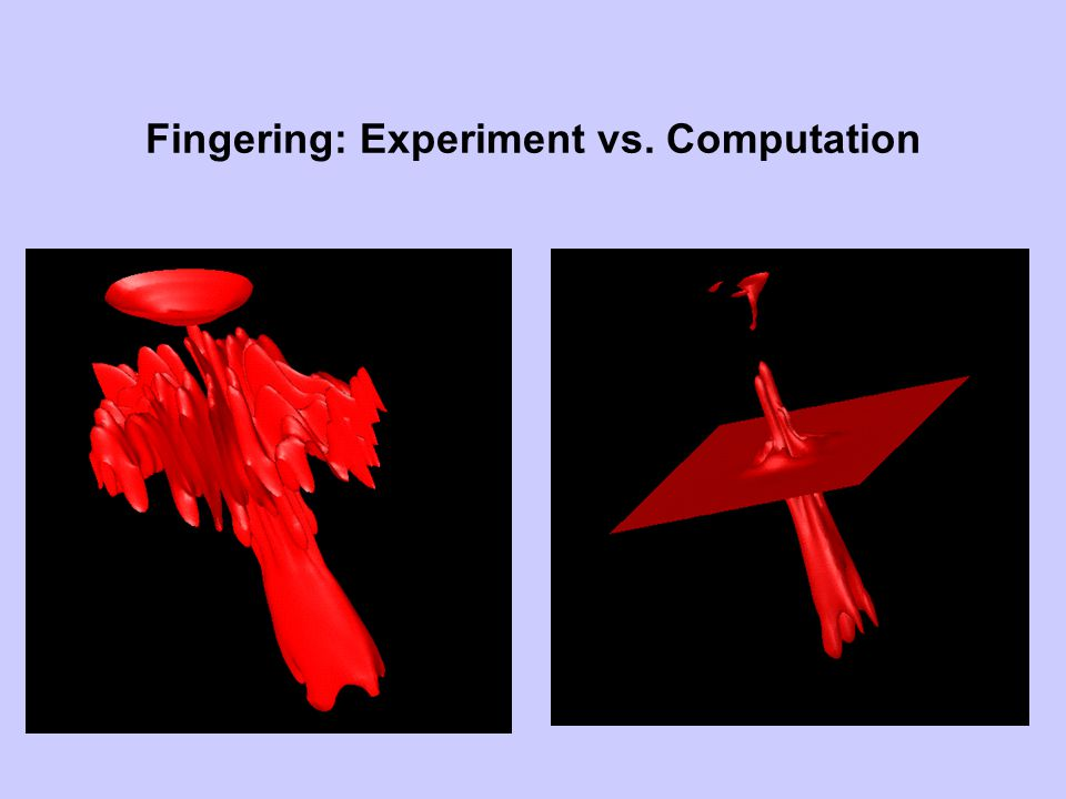 Fingering: Experiment vs. Computation