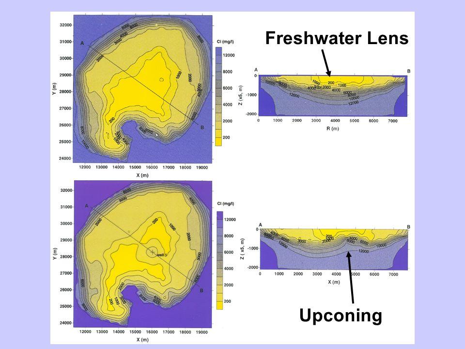 Upconing Freshwater Lens