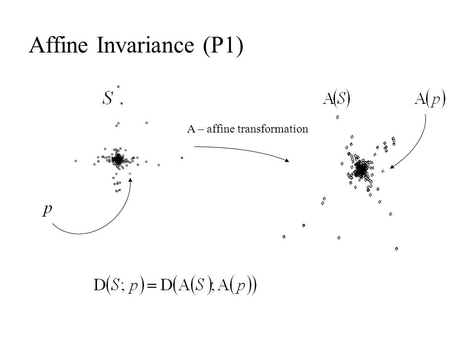 Affine Invariance (P1) A – affine transformation