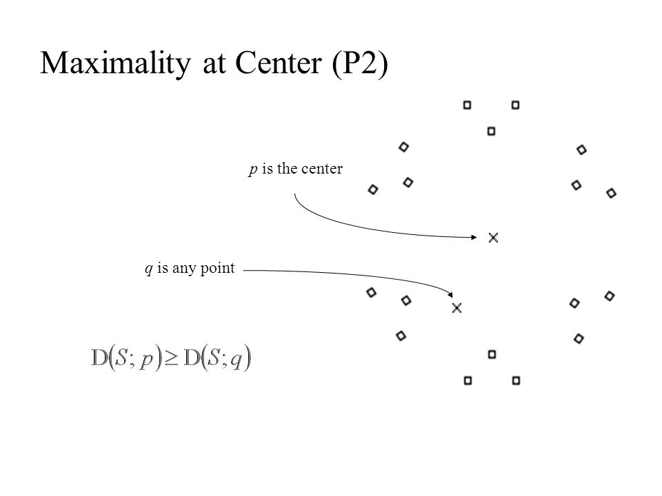 Maximality at Center (P2) p is the center q is any point
