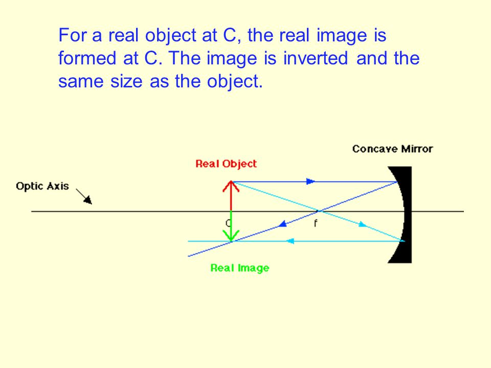 For a real object between f and the mirror, a virtual image is formed behind the mirror. The position of the image is found by tracing the reflected r