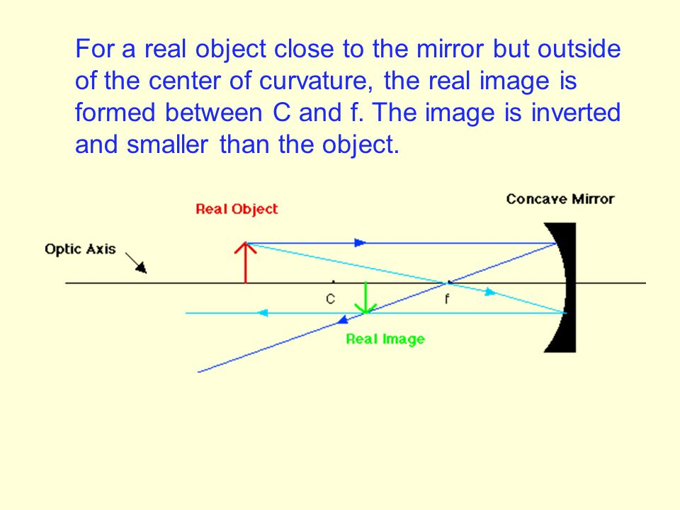 For a real object between f and the mirror, a virtual image is formed behind the mirror.